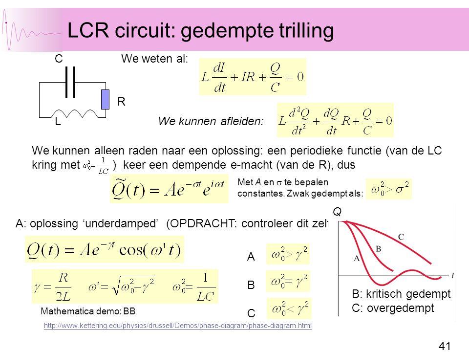 41 LCR circuit: gedempte trilling C L R We kunnen afleiden: We weten al: Met A en  te bepalen constantes. Zwak gedempt als: A: oplossing 'underdamped