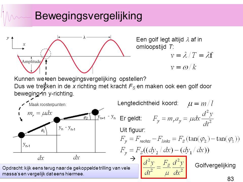 83 Bewegingsvergelijking Een golf legt altijd af in omloopstijd T: Kunnen we een bewegingsvergelijking opstellen? Dus we trekken in de x richting met