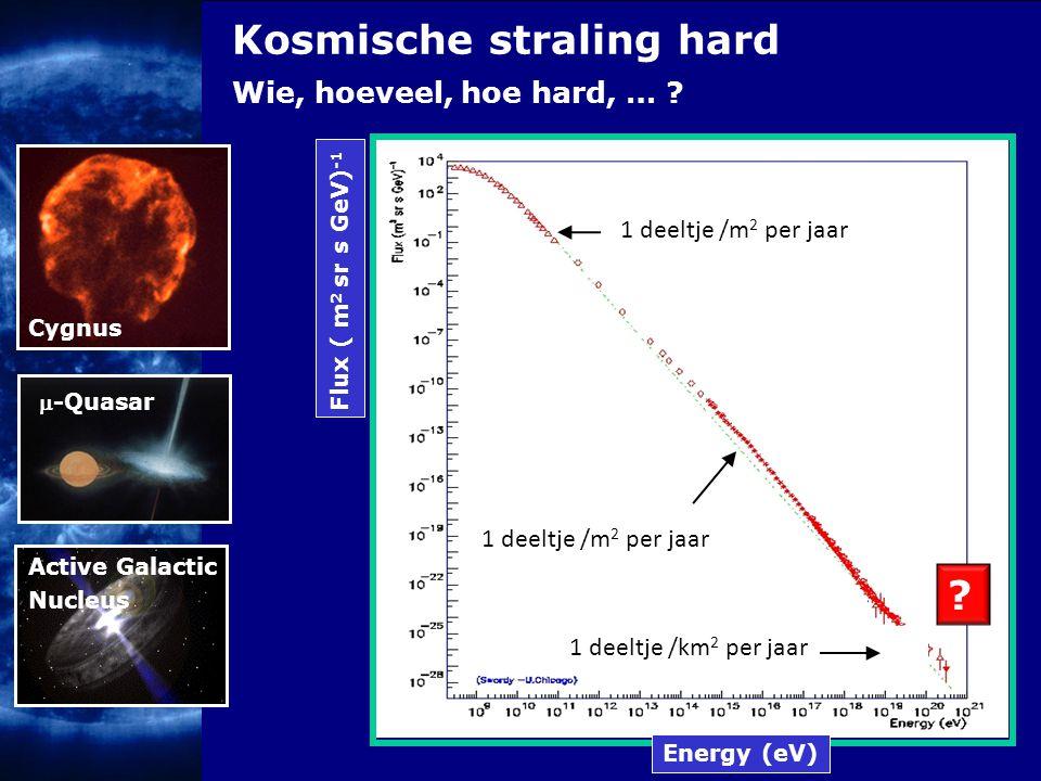 Flux ( m 2 sr s GeV) -1 Energy (eV) Cygnus -Quasar Active Galactic Nucleus Kosmische straling hard Wie, hoeveel, hoe hard, … .