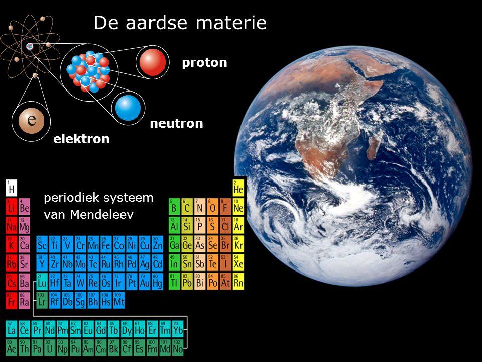 De aardse materie periodiek systeem van Mendeleev proton neutron elektron