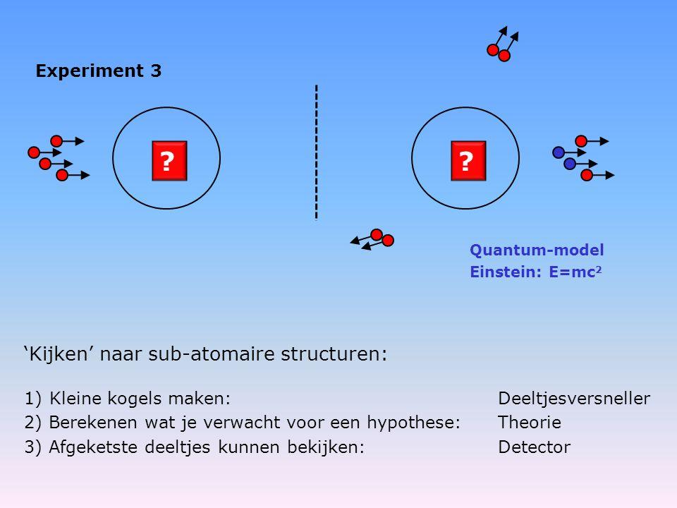 ?? Experiment 3 1)Kleine kogels maken: Deeltjesversneller 2) Berekenen wat je verwacht voor een hypothese:Theorie 3) Afgeketste deeltjes kunnen bekijk