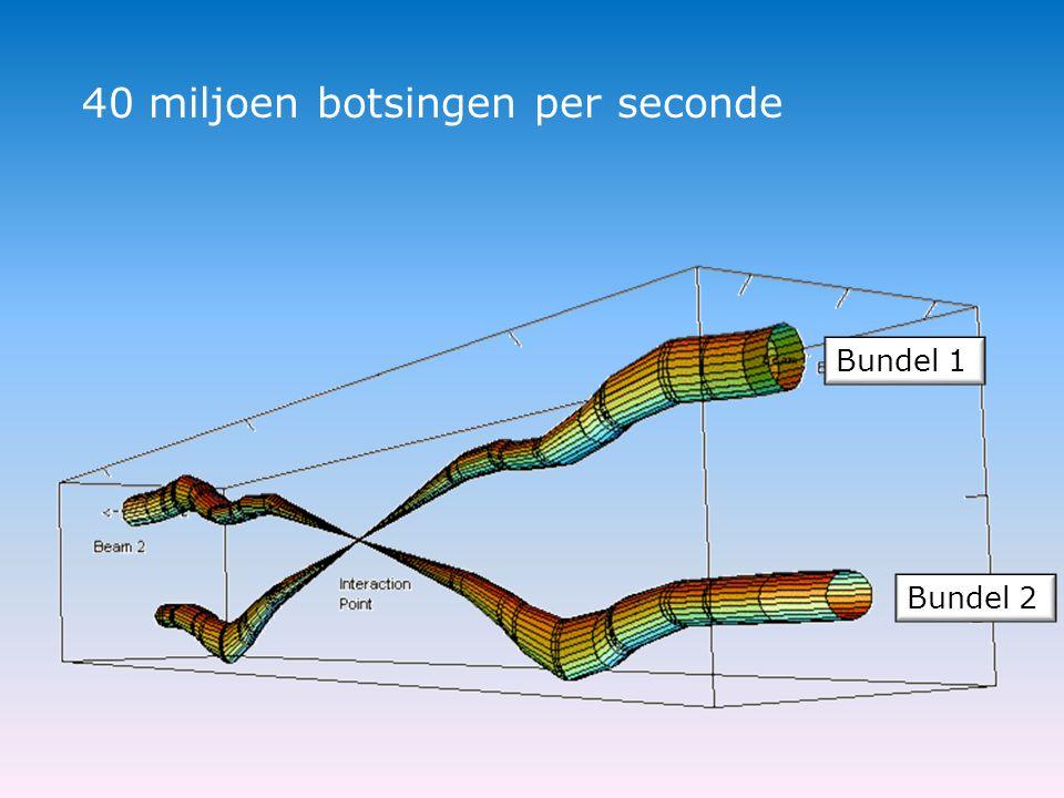 Bundel 1 Bundel 2 40 miljoen botsingen per seconde