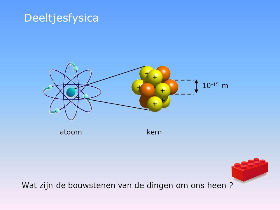 Deeltjesfysica atoom kern Wat zijn de bouwstenen van de dingen om ons heen ? 10 -15 m