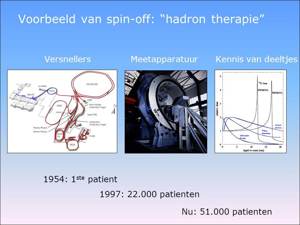 """Voorbeeld van spin-off: """"hadron therapie"""" VersnellersMeetapparatuurKennis van deeltjes 1954: 1 ste patient 1997: 22.000 patienten Nu: 51.000 patienten"""
