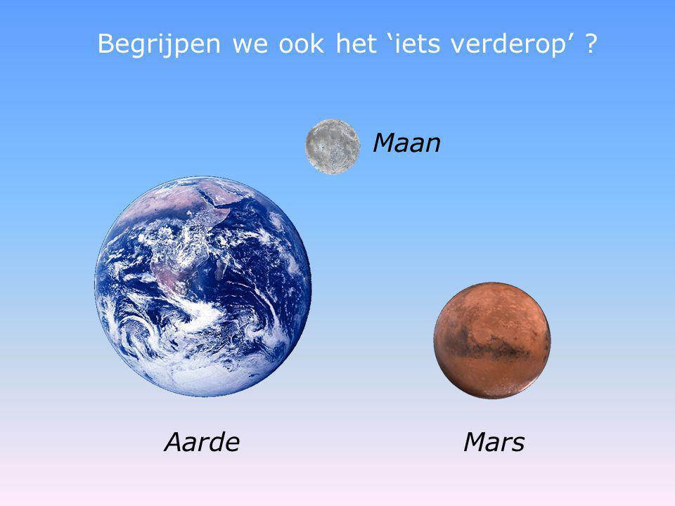 Aarde Mars Begrijpen we ook het 'iets verderop' ? Maan