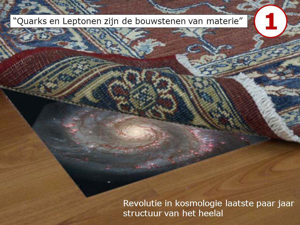 """1 """"Quarks en Leptonen zijn de bouwstenen van materie"""" Revolutie in kosmologie laatste paar jaar structuur van het heelal"""