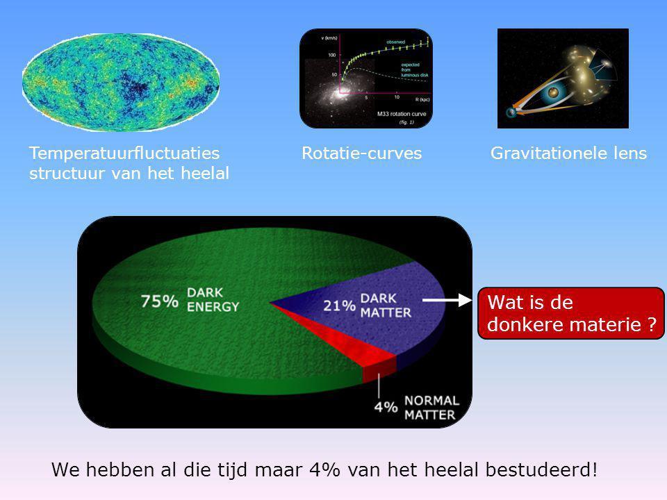 We hebben al die tijd maar 4% van het heelal bestudeerd! Temperatuurfluctuaties structuur van het heelal Rotatie-curvesGravitationele lens Wat is de d