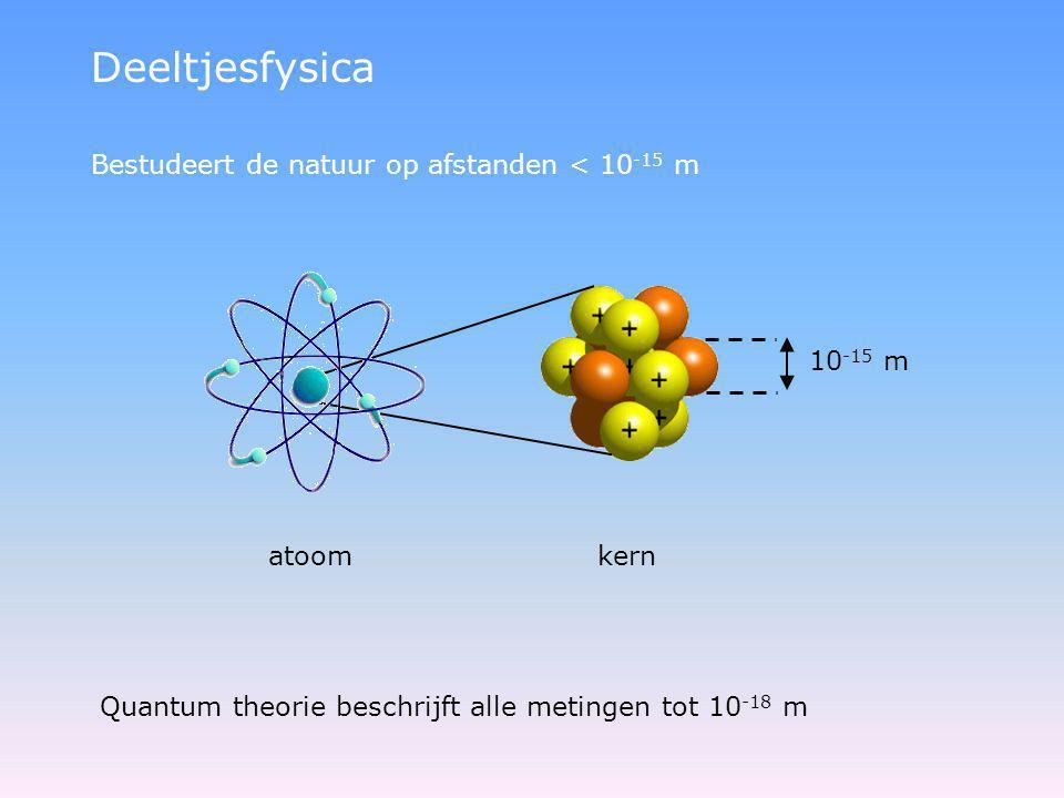 Newton Maxwell Einstein Relativiteitstheorie Quantummechanica Bohr Zwaartekracht en Electromagnetisme zelfde krachten … nieuwe modellen