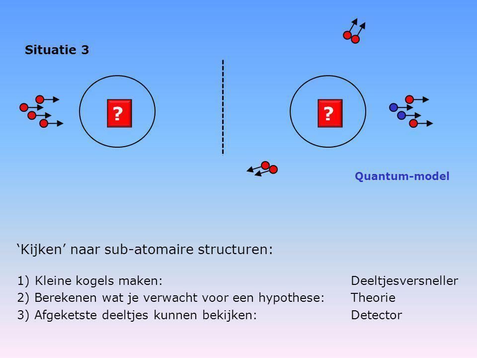?? Situatie 3 1)Kleine kogels maken: Deeltjesversneller 2) Berekenen wat je verwacht voor een hypothese:Theorie 3) Afgeketste deeltjes kunnen bekijken