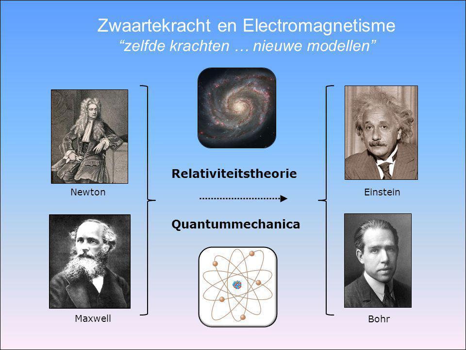 """Newton Maxwell Einstein Relativiteitstheorie Quantummechanica Bohr Zwaartekracht en Electromagnetisme """"zelfde krachten … nieuwe modellen"""""""