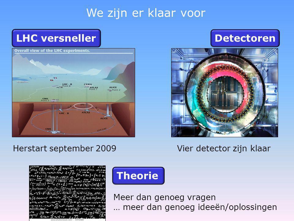 Herstart september 2009Vier detector zijn klaar Meer dan genoeg vragen … meer dan genoeg ideeën/oplossingen LHC versnellerDetectoren Theorie We zijn e