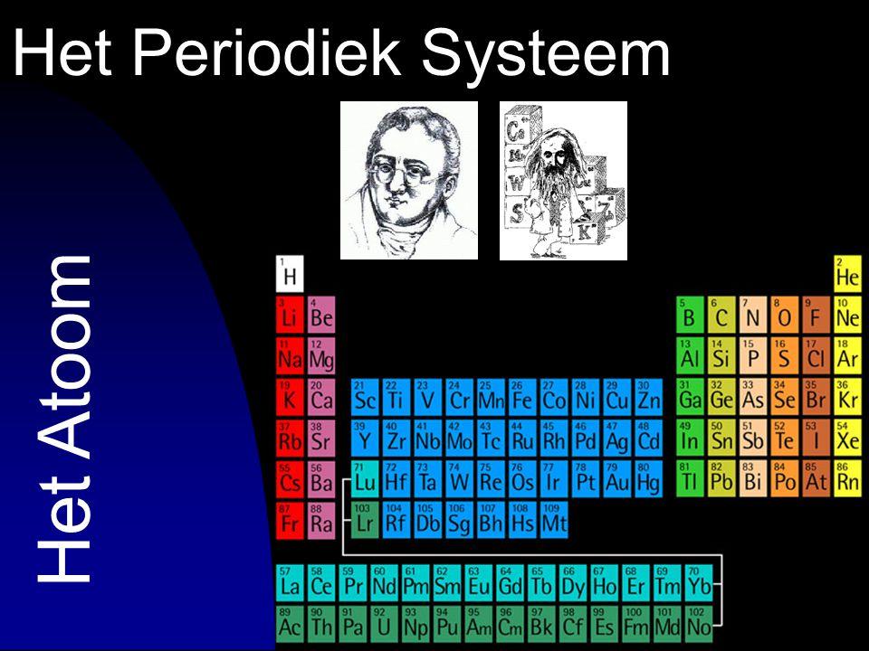 13 Het Atoom Het Periodiek Systeem