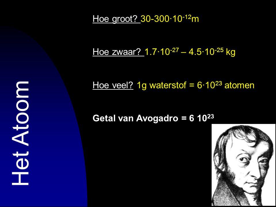 14 Het Atoom Hoe groot? 30-300·10 -12 m Hoe zwaar? 1.7·10 -27 – 4.5·10 -25 kg Hoe veel? 1g waterstof = 6·10 23 atomen Getal van Avogadro = 6 10 23