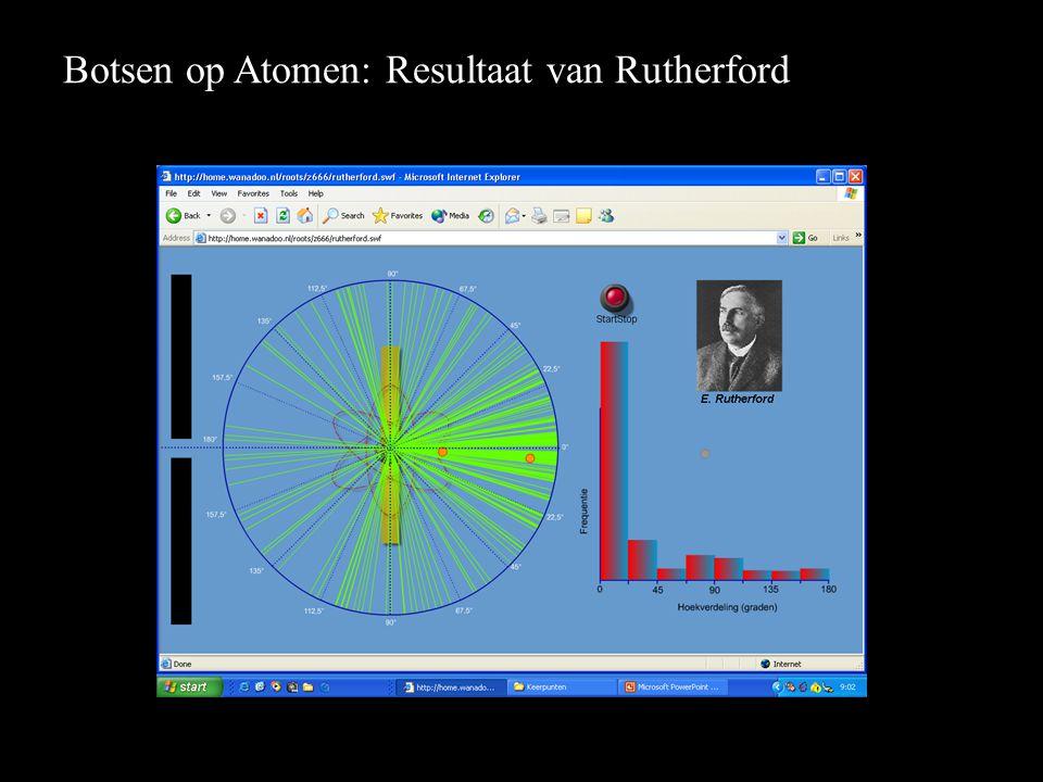 Botsen op Atomen: Resultaat van Rutherford