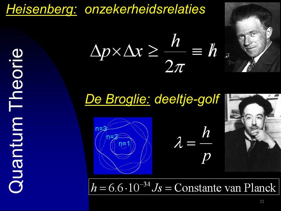 31 Heisenberg: onzekerheidsrelaties Quantum Theorie De Broglie: deeltje-golf n=3 n=2 n=1