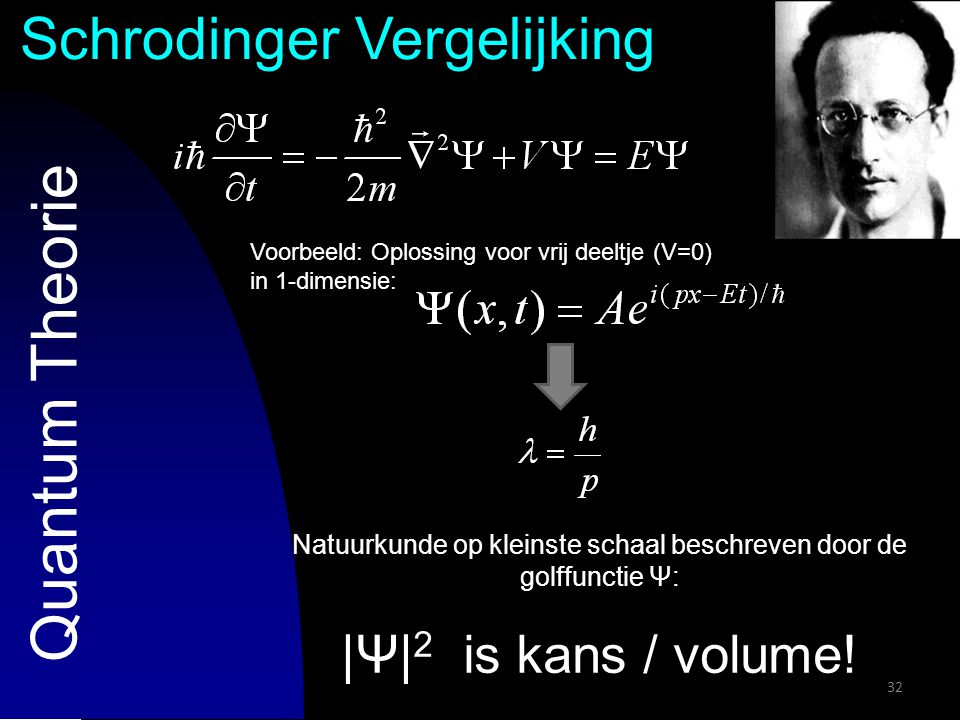 32 Schrodinger Vergelijking Quantum Theorie Natuurkunde op kleinste schaal beschreven door de golffunctie Ψ: |Ψ| 2 is kans / volume! Voorbeeld: Oploss