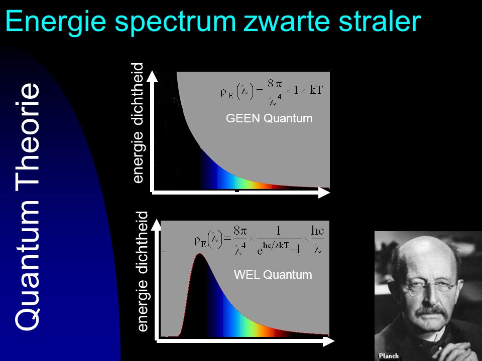33 Energie spectrum zwarte straler golflengte ( )0  m0,5  m Quantum Theorie energie dichtheid GEEN Quantum WEL Quantum