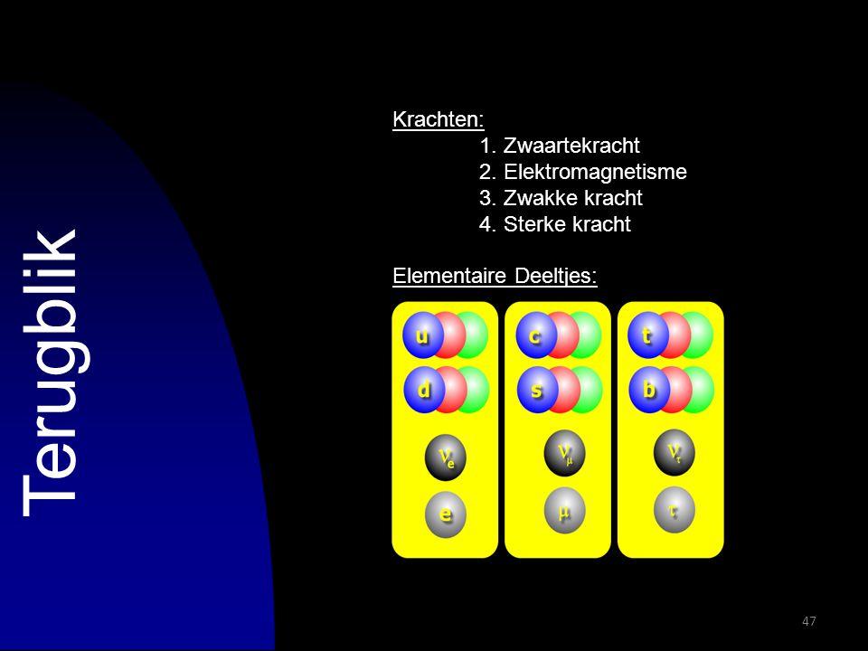 47 Terugblik Krachten: 1. Zwaartekracht 2. Elektromagnetisme 3. Zwakke kracht 4. Sterke kracht Elementaire Deeltjes: