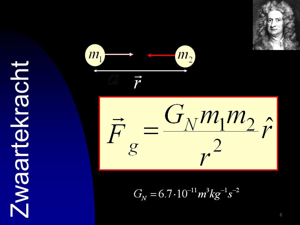 47 Terugblik Krachten: 1.Zwaartekracht 2. Elektromagnetisme 3.