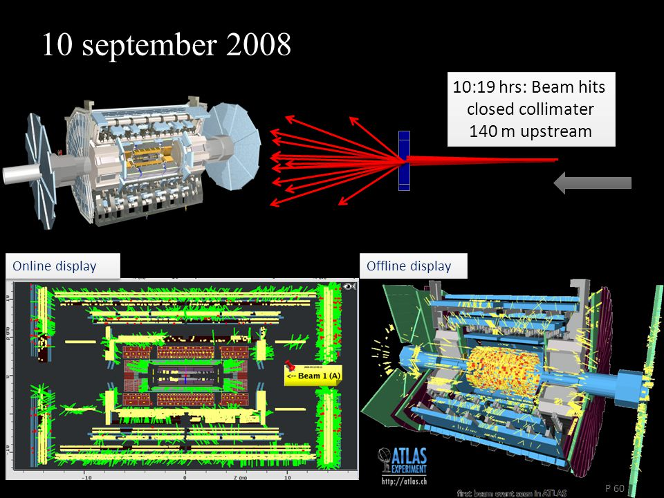 10 september 2008 P 60 10:19 hrs: Beam hits closed collimater 140 m upstream Offline display Online display