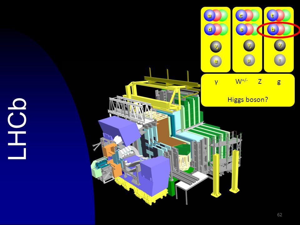 62 LHCb γ W +/- Z g Higgs boson?