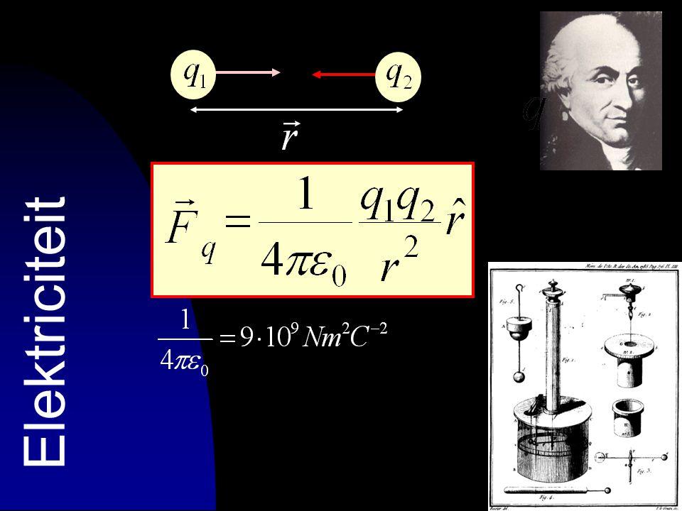 30 Terugblik Krachten: 1.Zwaartekracht 2.Elektrische kracht 3.Magnetische kracht Atomen: positieve kern negatieve elektronen er omheen Bohr Model