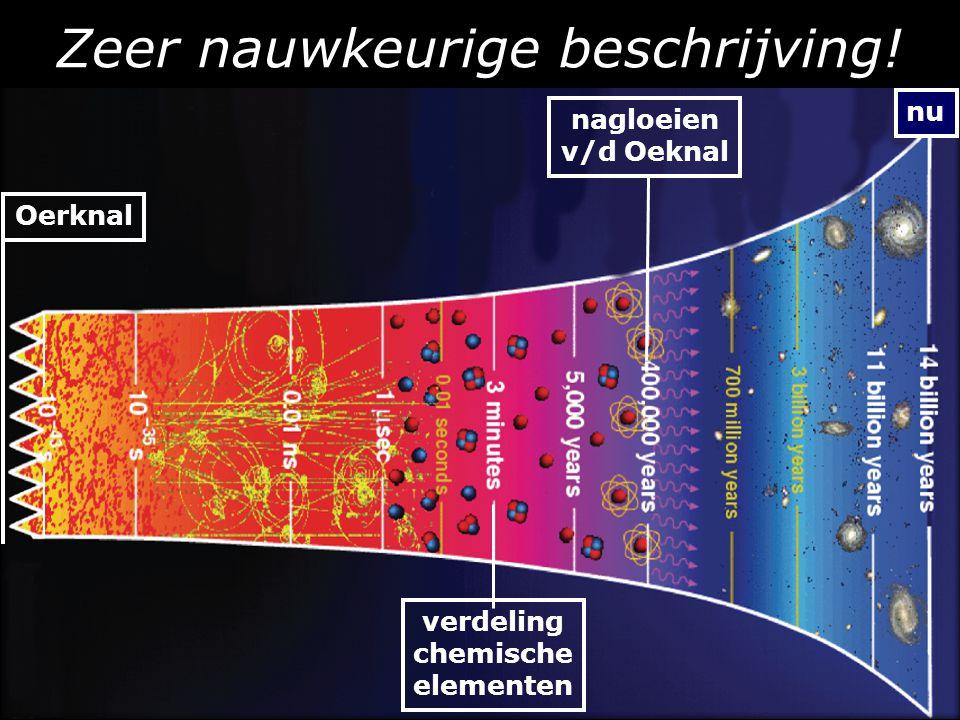 neutrinos  bouwstenen v/d materie c s quarks I IIIII u d e e   b t  u d e elektron - muon kosmische straling versnellers  200 3500  1 1