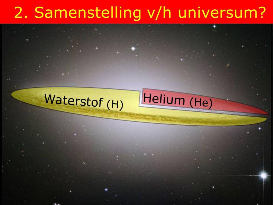 waterstof helium 2. Samenstelling v/h universum?