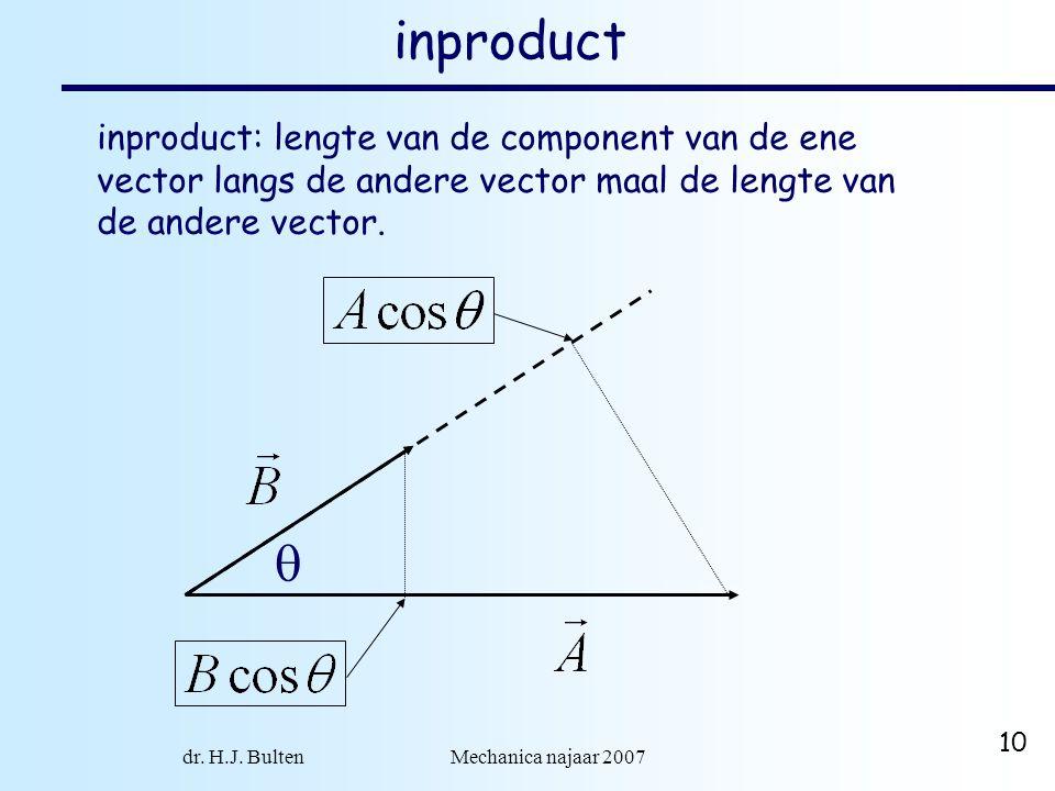 dr. H.J. Bulten Mechanica najaar 2007 10 inproduct  inproduct: lengte van de component van de ene vector langs de andere vector maal de lengte van de