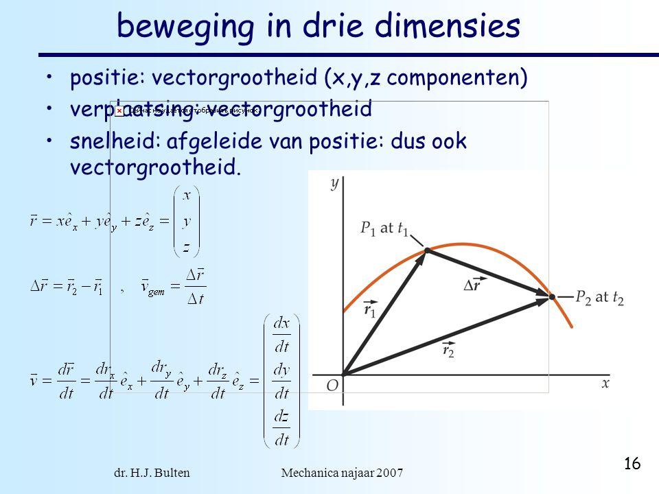 dr. H.J. Bulten Mechanica najaar 2007 16 beweging in drie dimensies positie: vectorgrootheid (x,y,z componenten) verplaatsing: vectorgrootheid snelhei