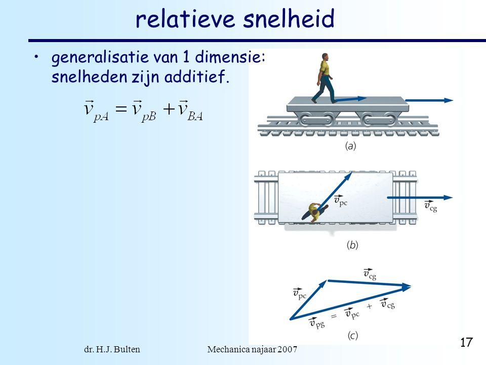 dr. H.J. Bulten Mechanica najaar 2007 17 relatieve snelheid generalisatie van 1 dimensie: snelheden zijn additief.