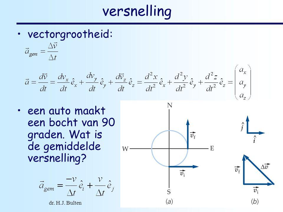 dr. H.J. Bulten Mechanica najaar 2007 18 versnelling een auto maakt een bocht van 90 graden. Wat is de gemiddelde versnelling? vectorgrootheid: