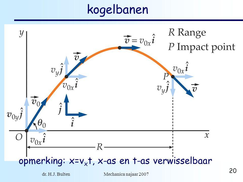 dr. H.J. Bulten Mechanica najaar 2007 20 kogelbanen opmerking: x=v x t, x-as en t-as verwisselbaar