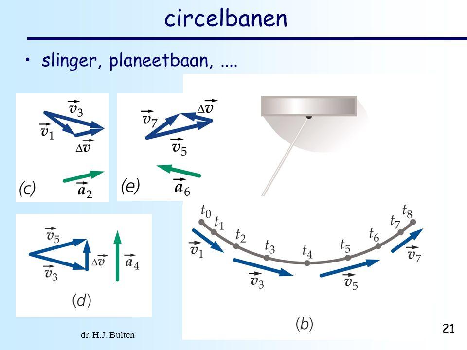 dr. H.J. Bulten Mechanica najaar 2007 21 circelbanen slinger, planeetbaan,....