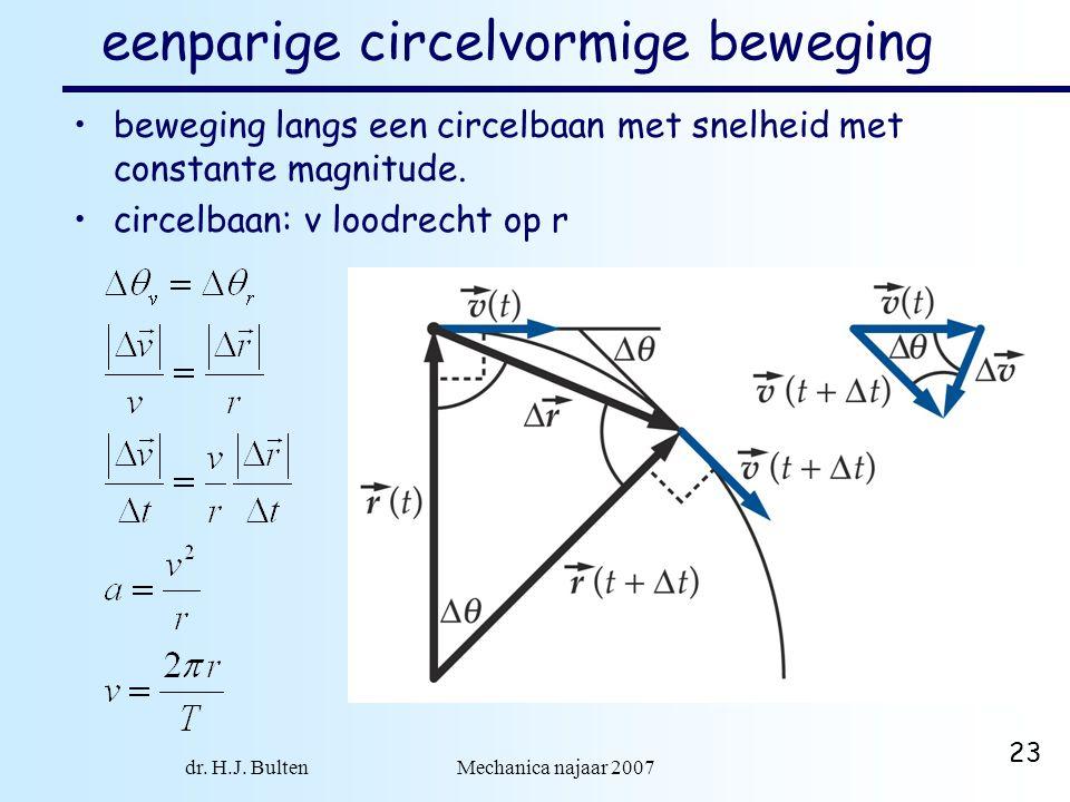 dr. H.J. Bulten Mechanica najaar 2007 23 eenparige circelvormige beweging beweging langs een circelbaan met snelheid met constante magnitude. circelba