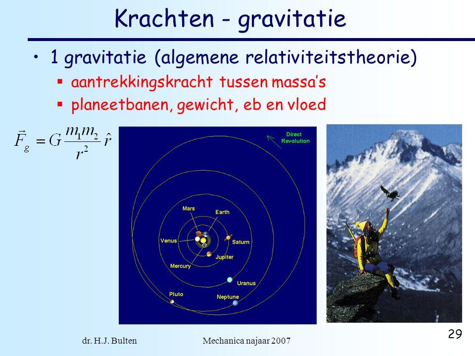 dr. H.J. Bulten Mechanica najaar 2007 29 Krachten - gravitatie 1 gravitatie (algemene relativiteitstheorie)  aantrekkingskracht tussen massa's  plan