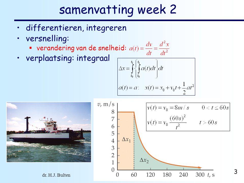 dr. H.J. Bulten Mechanica najaar 2007 3 samenvatting week 2 differentieren, integreren versnelling:  verandering van de snelheid: verplaatsing: integ