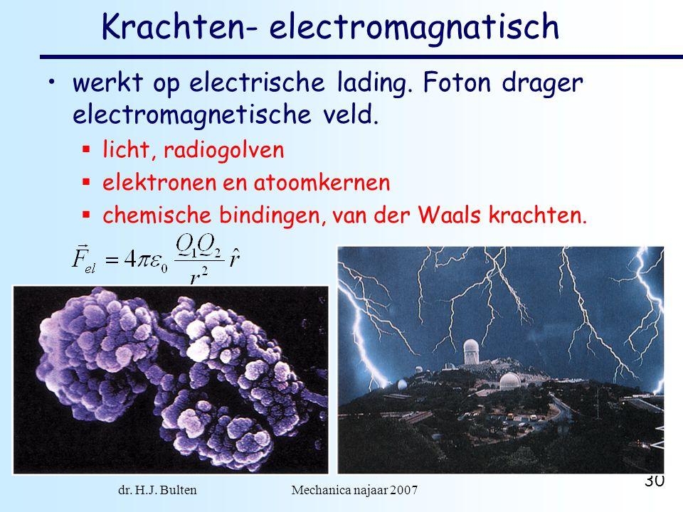 dr. H.J. Bulten Mechanica najaar 2007 30 Krachten- electromagnatisch werkt op electrische lading. Foton drager electromagnetische veld.  licht, radio