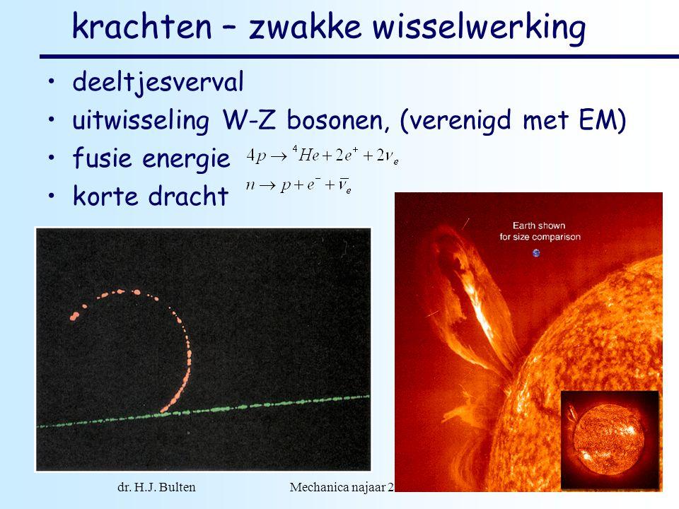 dr. H.J. Bulten Mechanica najaar 2007 31 krachten – zwakke wisselwerking deeltjesverval uitwisseling W-Z bosonen, (verenigd met EM) fusie energie kort