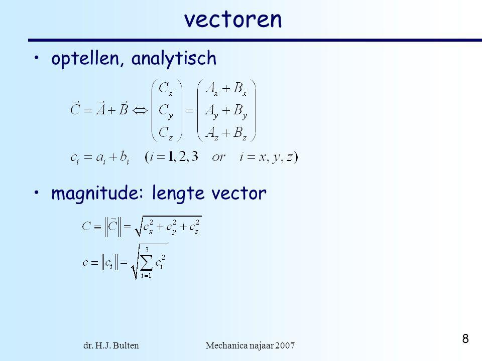 dr. H.J. Bulten Mechanica najaar 2007 8 vectoren optellen, analytisch magnitude: lengte vector