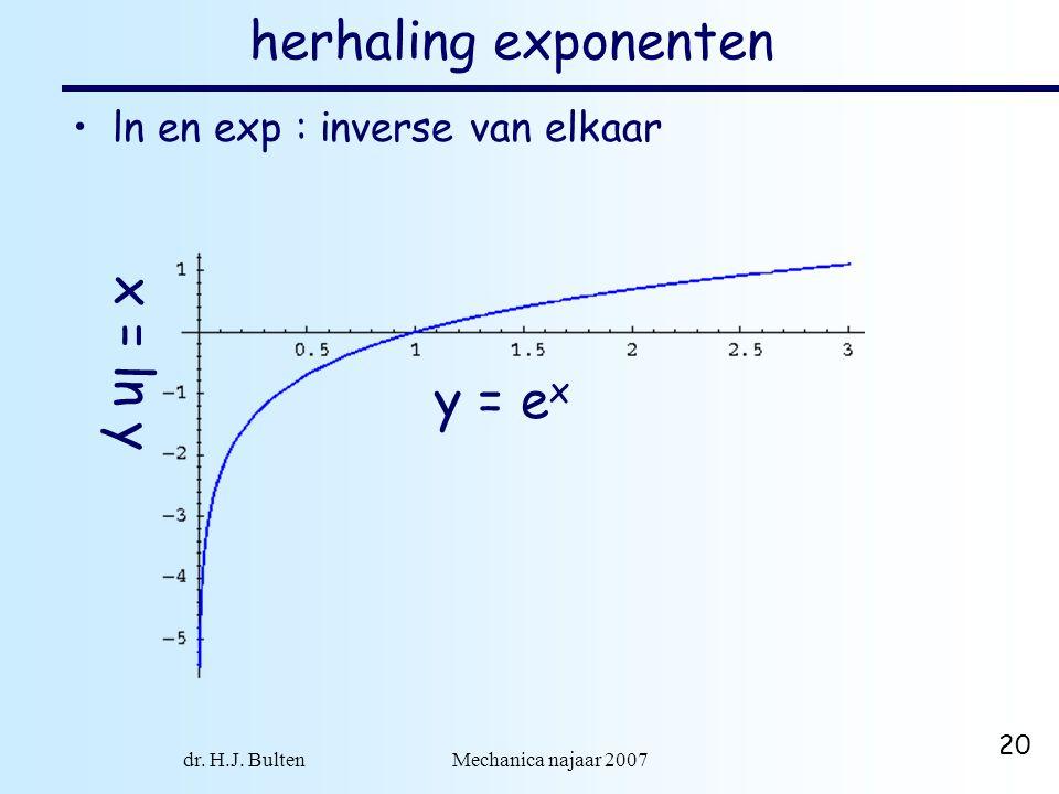 dr. H.J. Bulten Mechanica najaar 2007 20 herhaling exponenten ln en exp : inverse van elkaar y = e x x = ln y