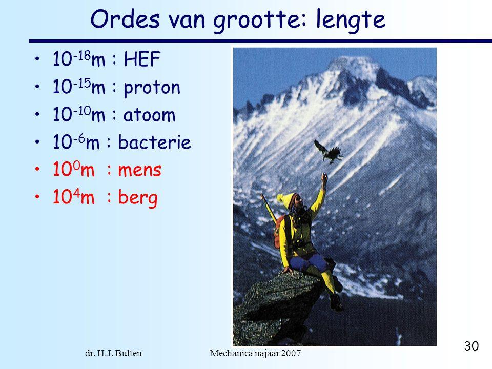 dr. H.J. Bulten Mechanica najaar 2007 30 Ordes van grootte: lengte 10 -18 m : HEF 10 -15 m : proton 10 -10 m : atoom 10 -6 m : bacterie 10 0 m : mens