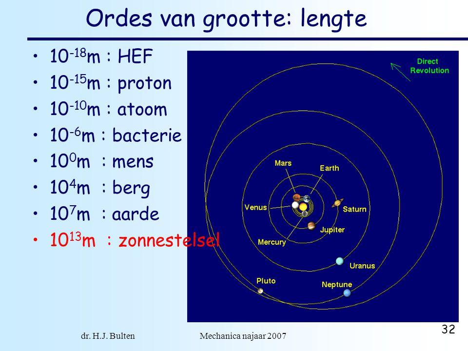 dr. H.J. Bulten Mechanica najaar 2007 32 Ordes van grootte: lengte 10 -18 m : HEF 10 -15 m : proton 10 -10 m : atoom 10 -6 m : bacterie 10 0 m : mens