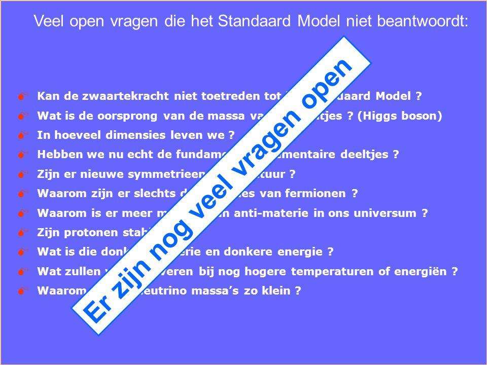 Veel open vragen die het Standaard Model niet beantwoordt: M Kan de zwaartekracht niet toetreden tot het Standaard Model ? M Wat is de oorsprong van d