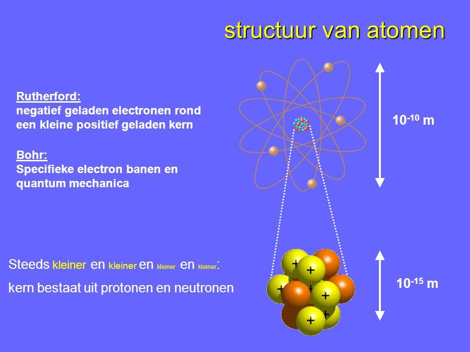 structuur van atomen 10 -10 m 10 -15 m Rutherford: negatief geladen electronen rond een kleine positief geladen kern Bohr: Specifieke electron banen e