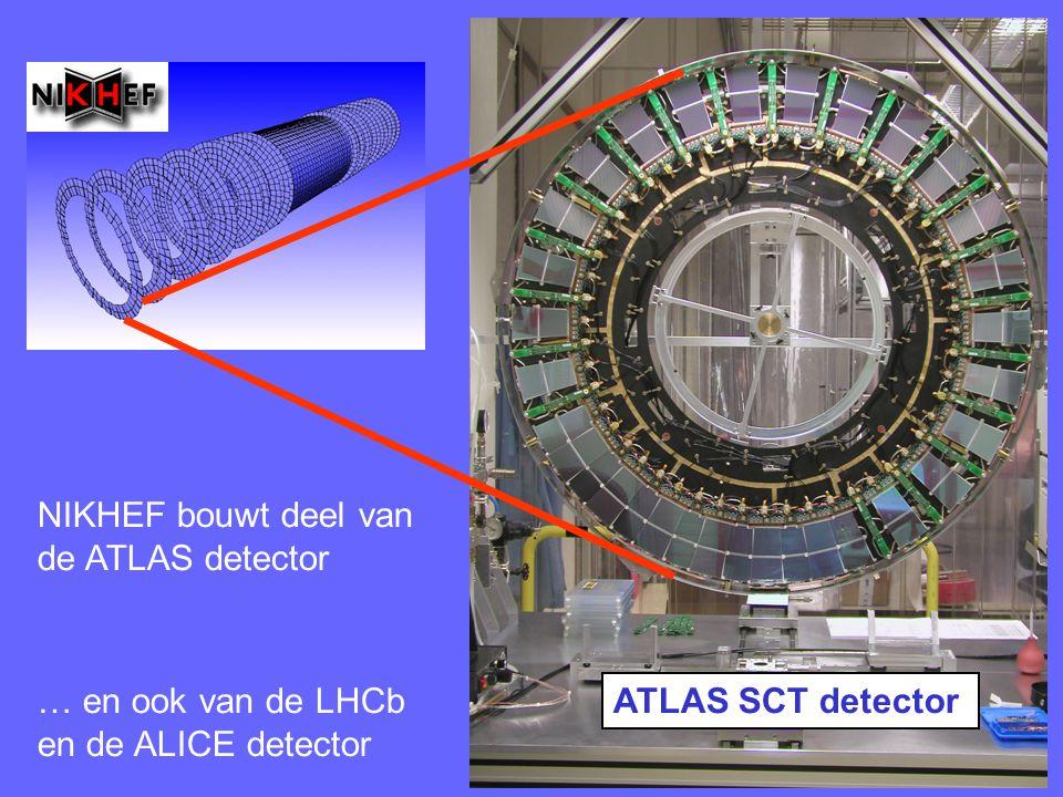 ATLAS SCT detector NIKHEF bouwt deel van de ATLAS detector … en ook van de LHCb en de ALICE detector