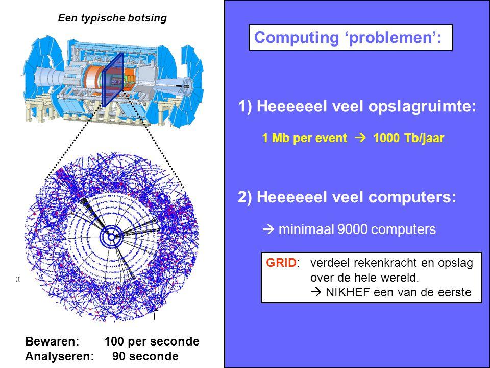 Bewaren: 100 per seconde Analyseren: 90 seconde Computing 'problemen': Een typische botsing 1) Heeeeeel veel opslagruimte: 1 Mb per event  1000 Tb/ja