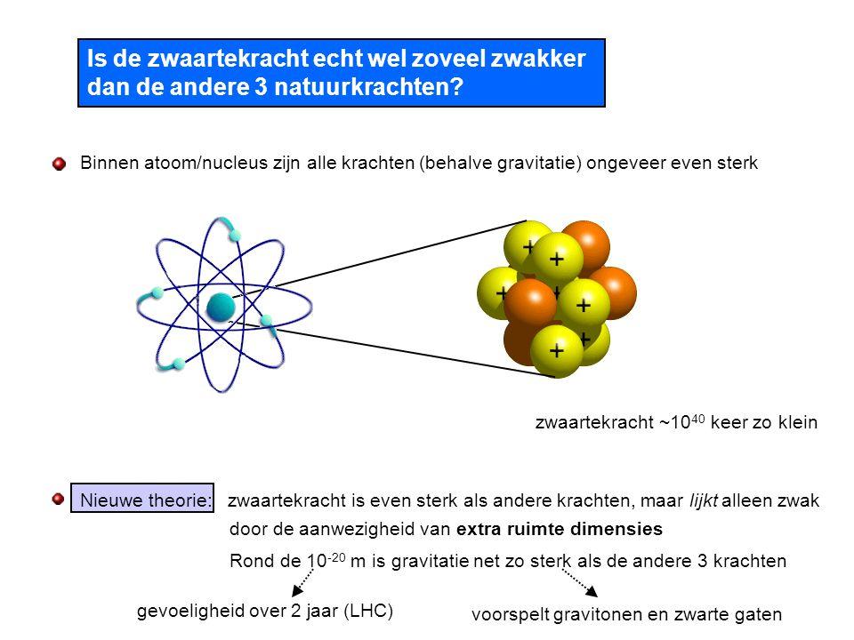 De 3+1 natuurkrachten Sterkte Energie (GeV)  afstand -1 ~10 40 10 19 GeV ~ 10 -35 m geen quantum theorie 100 GeV ~10 -18 m quantum theoriëen Planck schaal string theorie.