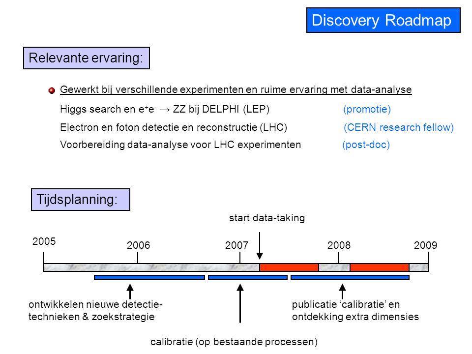 Relevante ervaring: Higgs search en e + e - → ZZ bij DELPHI (LEP) (promotie) Tijdsplanning: Gewerkt bij verschillende experimenten en ruime ervaring m