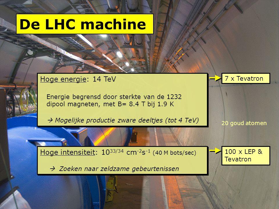 10/52 De LHC machine Hoge energie: 14 TeV Energie begrensd door sterkte van de 1232 dipool magneten, met B= 8.4 T bij 1.9 K  Mogelijke productie zware deeltjes (tot 4 TeV) Hoge energie: 14 TeV Energie begrensd door sterkte van de 1232 dipool magneten, met B= 8.4 T bij 1.9 K  Mogelijke productie zware deeltjes (tot 4 TeV) 7 x Tevatron 100 x LEP & Tevatron Hoge intensiteit: 10 33/34 cm -2 s -1 (40 M bots/sec)  Zoeken naar zeldzame gebeurtenissen Hoge intensiteit: 10 33/34 cm -2 s -1 (40 M bots/sec)  Zoeken naar zeldzame gebeurtenissen 20 goud atomen